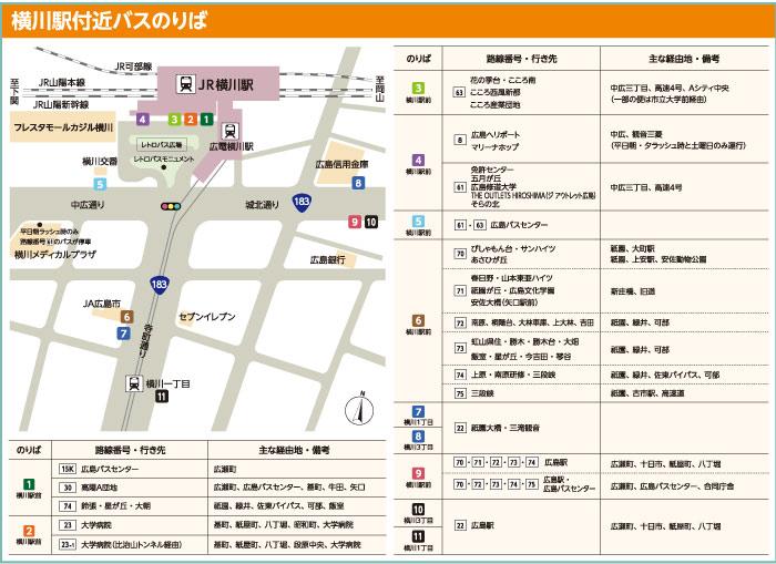 MISSION PARKOUR PARK HIROSHIMAバスマップ